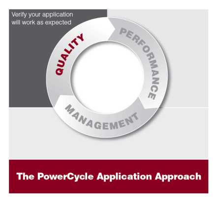 Software quality assurance services powertest powercycle quality diagram ccuart Gallery